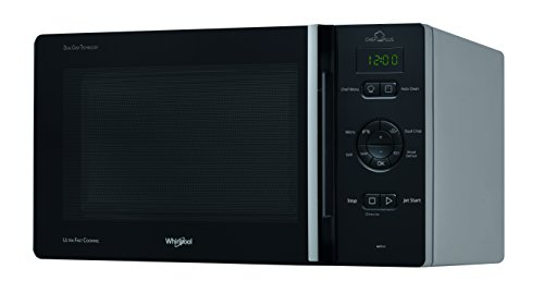 The Best Microwave Oven. Offers And Prices